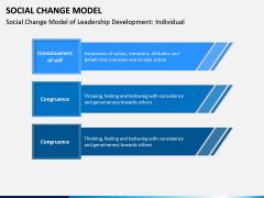 Social Change Model PPT Slide 7