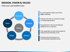 Mission, Vision and Values PPT Slide 24