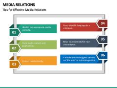 Media Relations PPT Slide 22