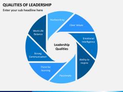 Qualities of Leadership PPT Slide 8