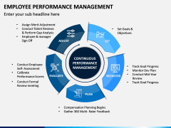 Employee Performance Management PPT Slide 10