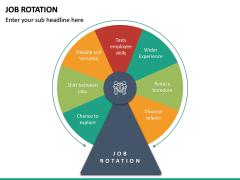 Job Rotation PPT Slide 16
