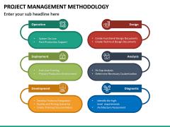Project Management Methodology PPT Slide 20