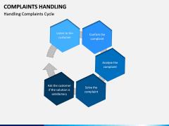 Complaints Handling PPT Slide 3
