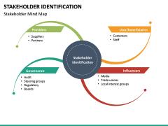 Stakeholder Identification PPT Slide 18