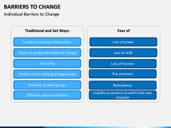 Barriers to Change PPT slide 6