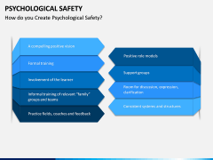 Psychological Safety PPT Slide 6