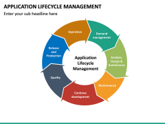 Application Lifecycle Management PPT Slide 23