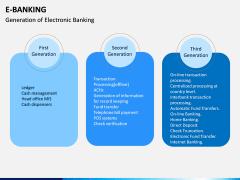E-Banking PPT Slide 14
