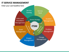 IT Service Management PPT slide 22