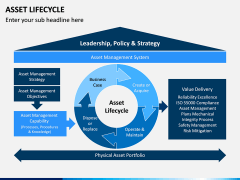 Asset Lifecycle PPT Slide 1