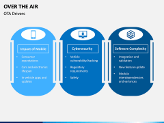 Over the Air PPT Slide 2