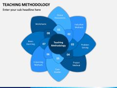 Teaching Methodogy PPT Slide 1