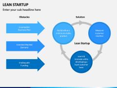 Lean Startup PPT Slide 16