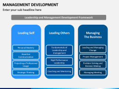 Management Development PPT slide 13