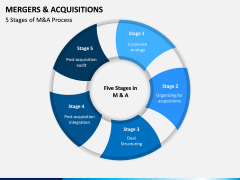 Mergers and Acquisitions PPT Slide 7