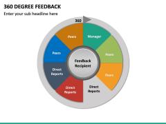 360 Degree Feedback PPT Slide 28