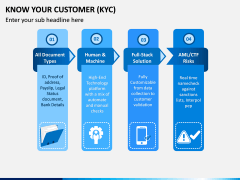 Know Your Customer (KYC) PPT Slide 11