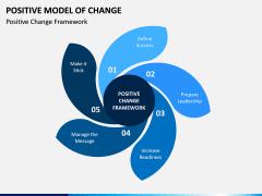 Positive Model of Change PPT Slide 5
