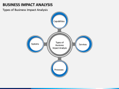 Business impact analysis PPT slide 4