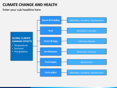 Climate Change and Health PPT Slide 13