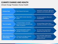 Climate Change and Health PPT Slide 10