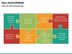 Skill Development PPT slide 19