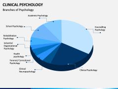 Clinical Psychology PPT slide 10