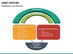 Joint Venture PPT Slide 17
