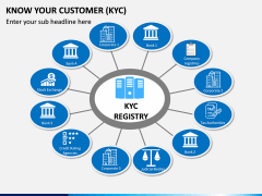 Know Your Customer (KYC) PPT Slide 3