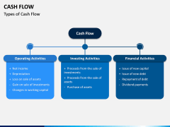 Cash Flow PPT Slide 6