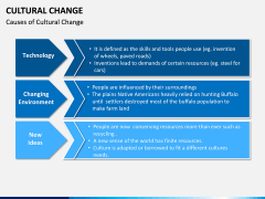 Cultural Change PPT Slide 12
