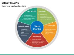 Direct Selling PPT Slide 25