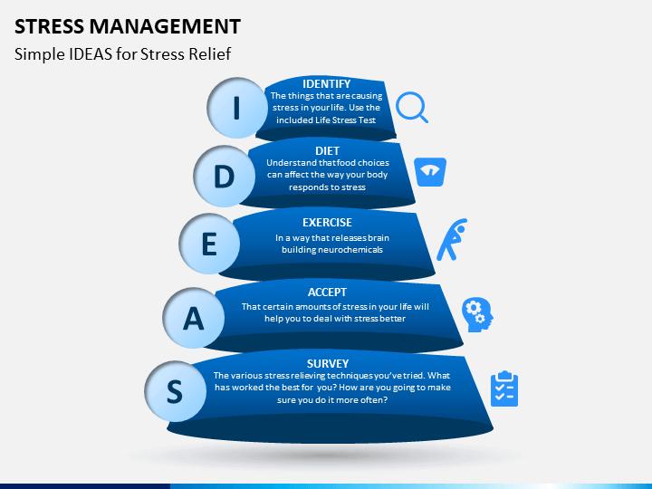stress management powerpoint template