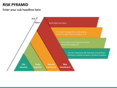 Risk Pyramid PPT Slide 21