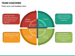 Team Coaching PPT slide 33
