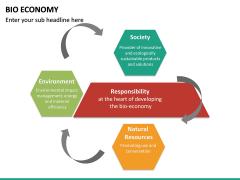 Bio Economy PPT Slide 32