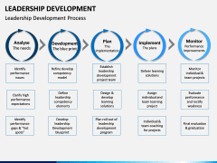 Leadership Development PPT Slide 18
