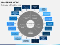 Leadership Model PPT Slide 9