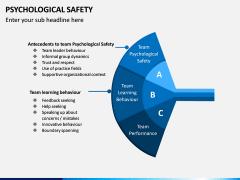 Psychological Safety PPT Slide 13