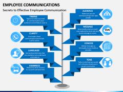 Employee Communications PPT Slide 11