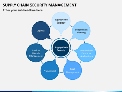 Supply Chain Security Management PPT Slide 1