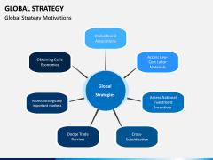 Global Strategy PPT Slide 8