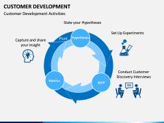 Customer Development PPT slide 5