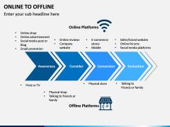 Online to Offline PPT slide 4
