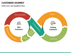 Customer Journey PPT Slide 52