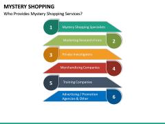 Mystery Shopping PPT Slide 25