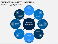 Myers Briggs Type Indicator PPT Slide 2