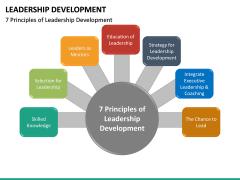 Leadership Development PPT Slide 2