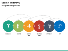Design Thinking PPT Slide 33
